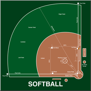 Clip Art: Playing Fields: Softball Color I abcteach.com.