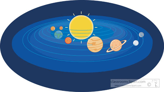 Free Solar System Clipart, Download Free Clip Art, Free Clip.