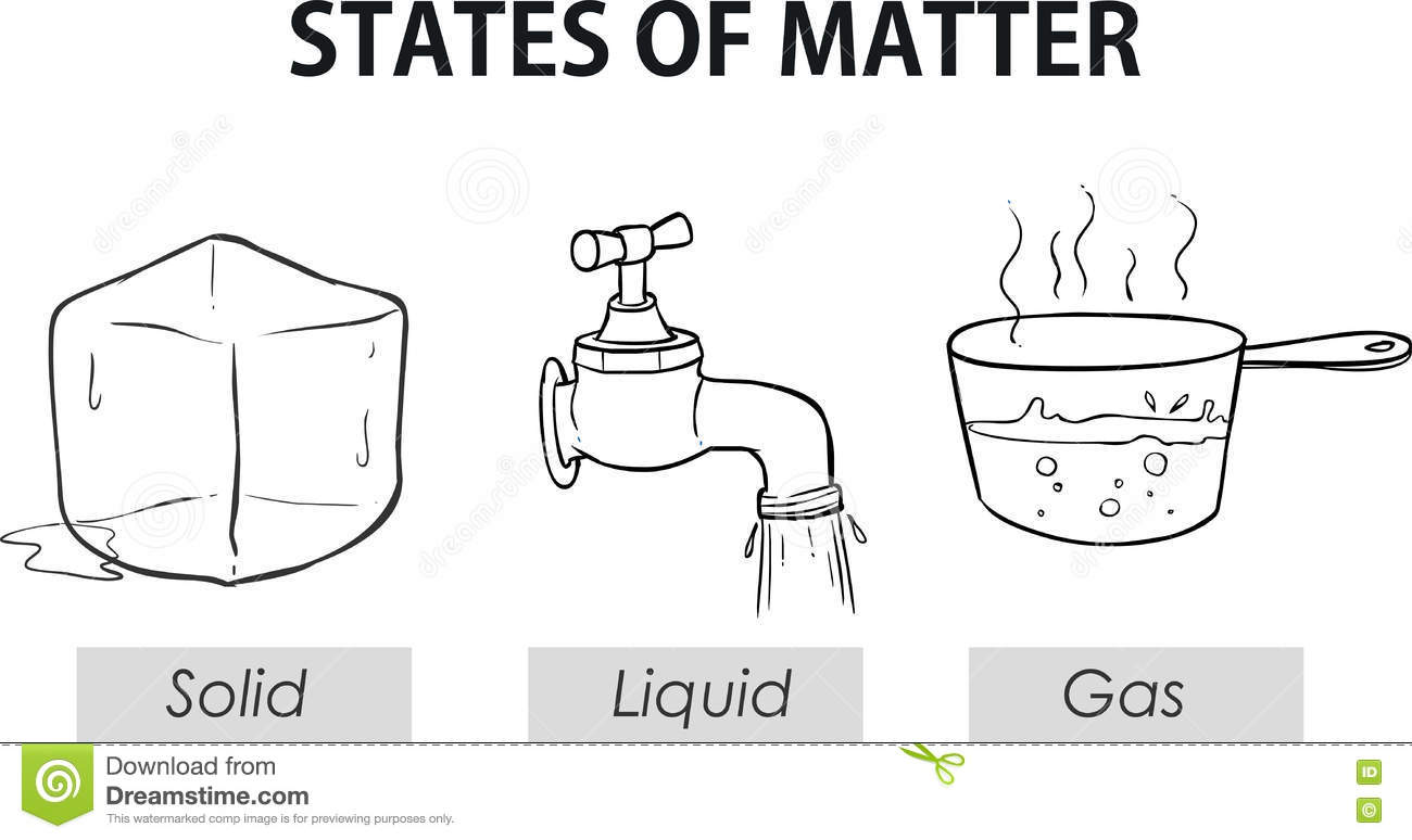 Vector Illustration Of A States Of Matter Stock Vector.