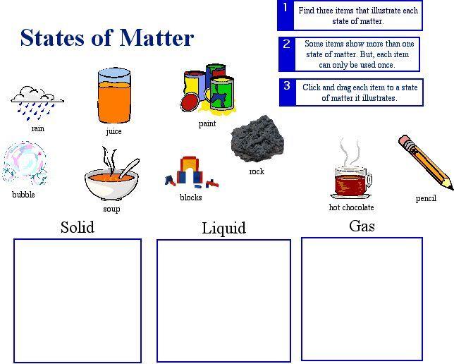 States of Matter Clip Art.