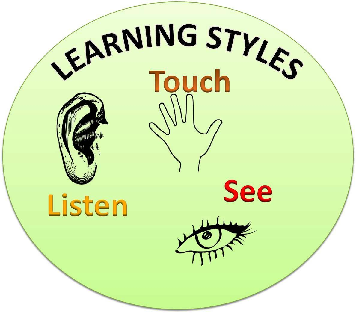Free Learning Styles Cliparts, Download Free Clip Art, Free.