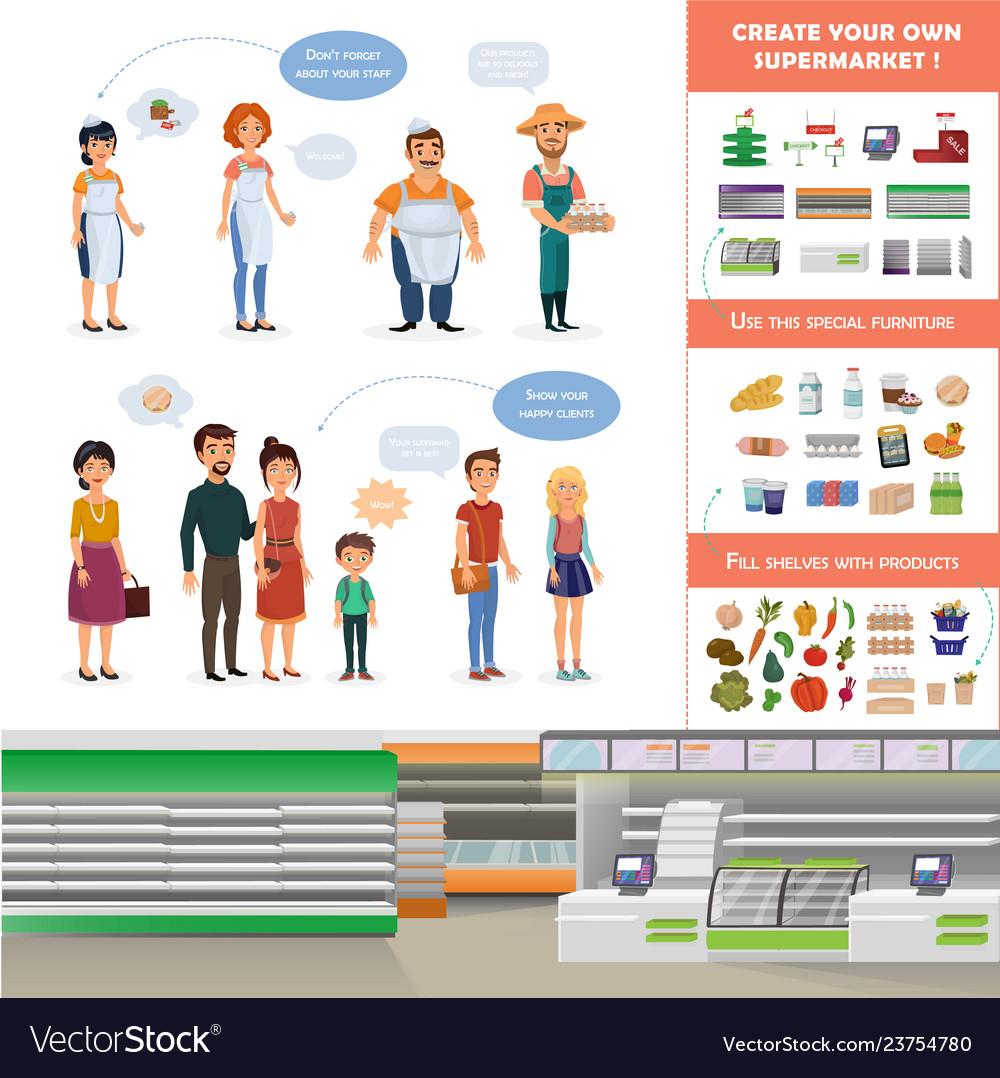 Clipart collection for supermarket scene.