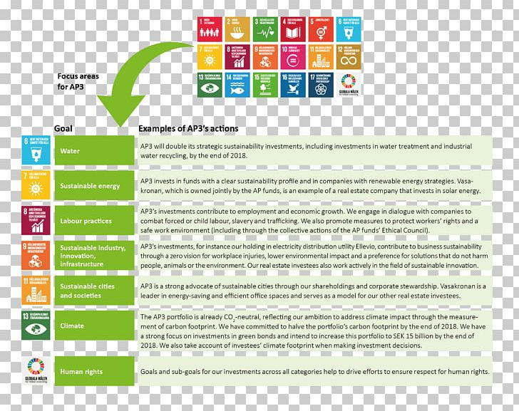 Sustainable Development Goals Sustainability United Nations.