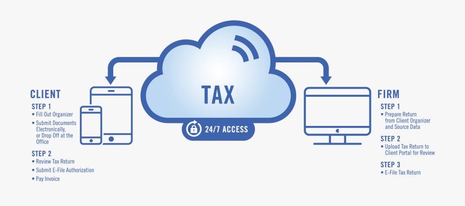 Tax Clipart Tax Burden, Cliparts & Cartoons.