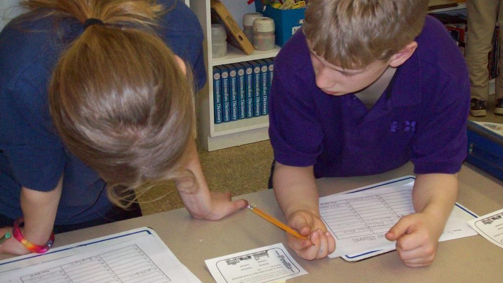 Earn $ for Classroom Materials: Teachers Pay Teachers and.