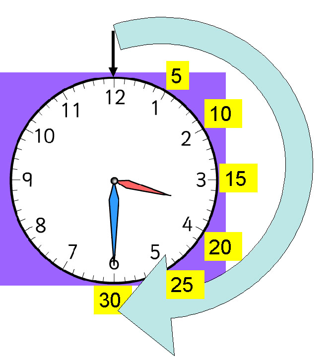 Similiar Clock With Hour And Minutes Keywords.