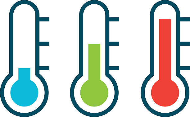 Thermometer clipart free 3 » Clipart Station.