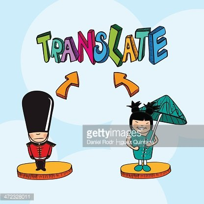 Translate concept Clipart Image.