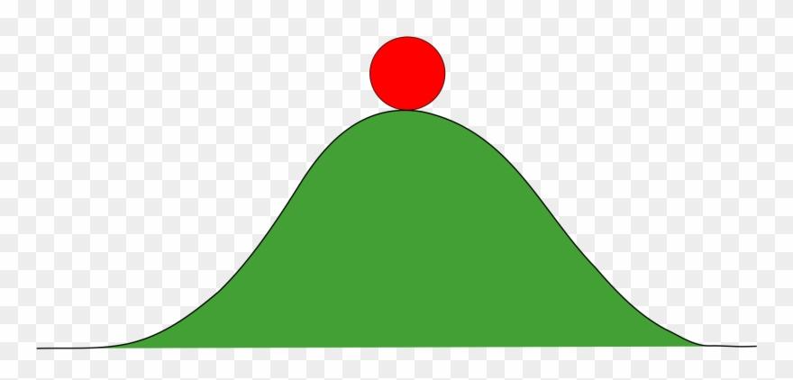 Unstable Equilibrium Clipart (#3529908).
