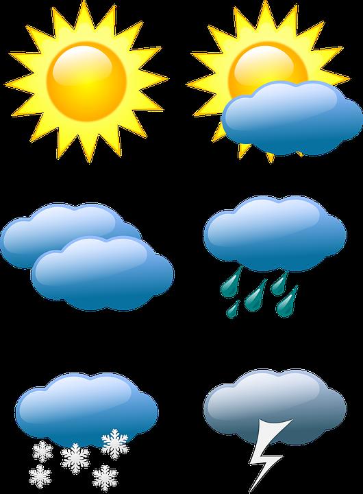 Meteorology.