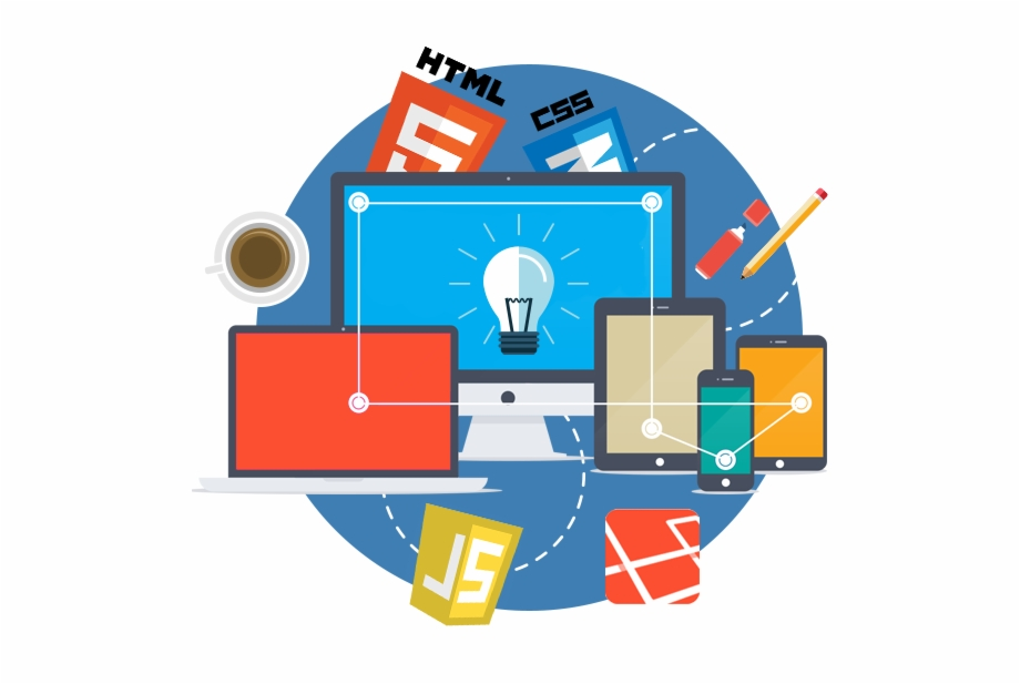 Custom Web Development Website Development.