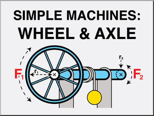 Clip Art: Simple Machines: Wheel and Axle Color I abcteach.