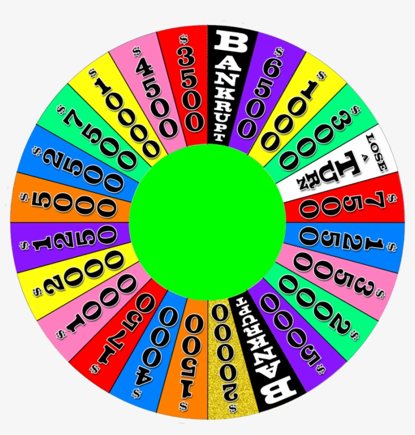 Roulette Wheel Clipart Fortune.
