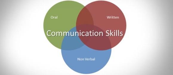 Communication Skill Clipart.