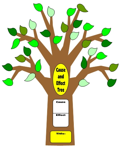 Cause and Effect Tree Book Report Project: templates.