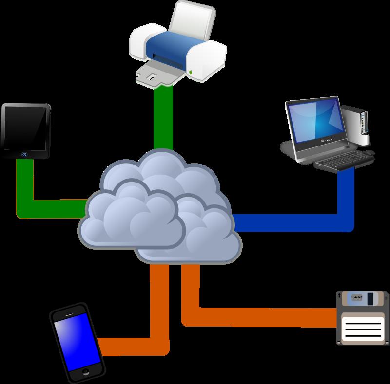 Mobile computing clipart.