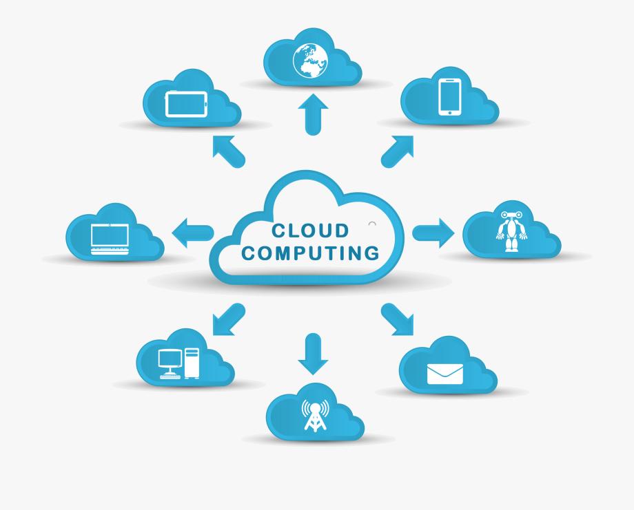 Transparent Clouds Computer.
