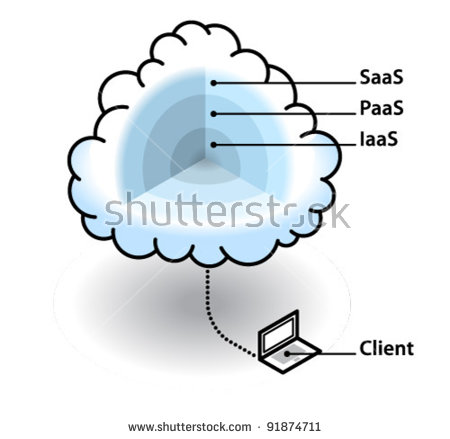 Cloud Layer Stock Images, Royalty.