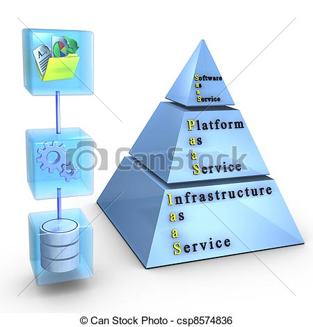 Stock Illustration of Cloud computing layers: Software/Application.