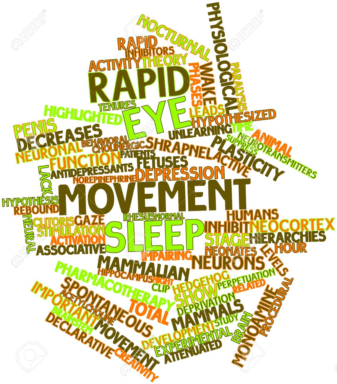 Abstract Word Cloud For Rapid Eye Movement Sleep With Related.