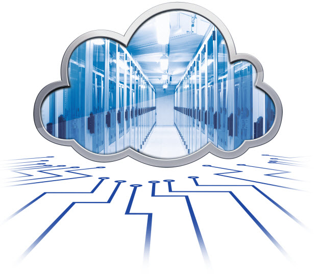 Is the cloud ready for small and mid.