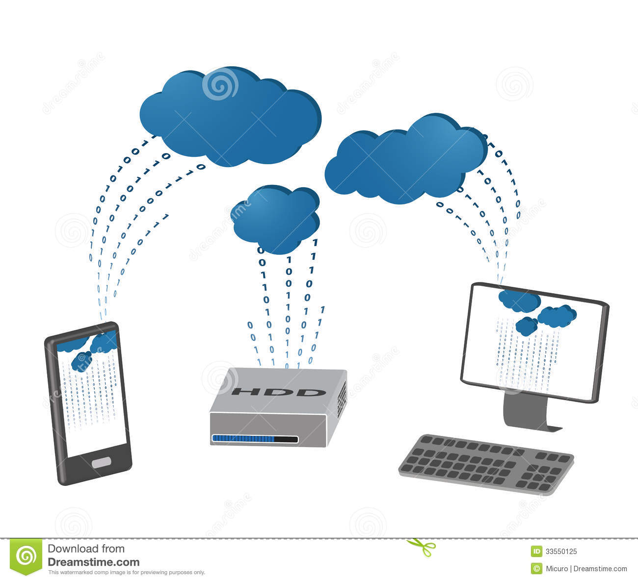 Illustration Of Cloud Service Royalty Free Stock Photo.