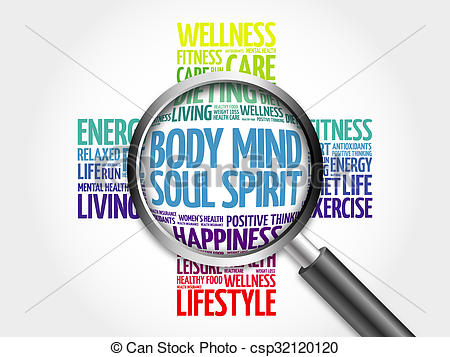 Clip Art of Body Mind Soul Spirit word cloud with magnifying glass.