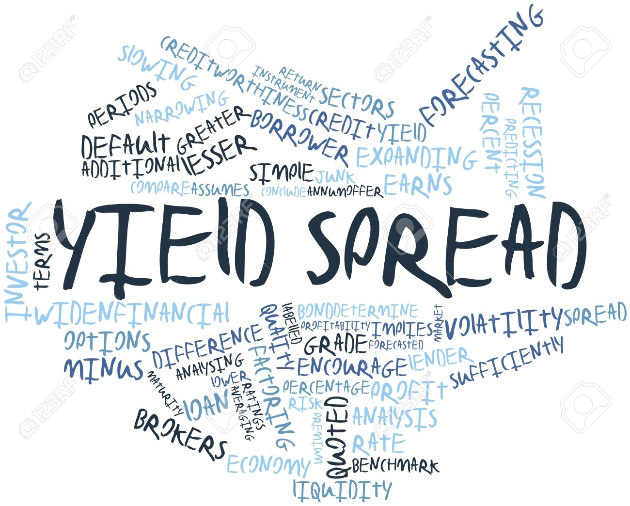 Abstract Word Cloud For Yield Spread With Related Tags And Terms.