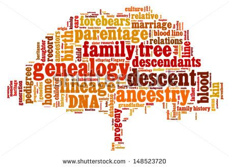 Word Cloud Family Tree.