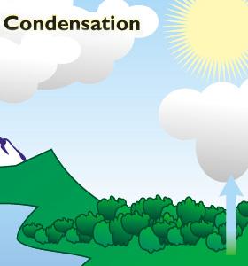 Condensation clouds clipart.