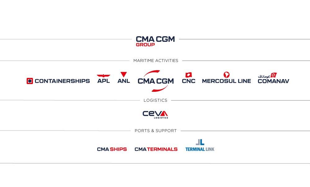 CMA CGM.