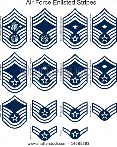 Showing post & media for Sergeant air force symbol.