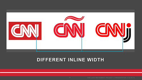 CNN Customizes New Company.