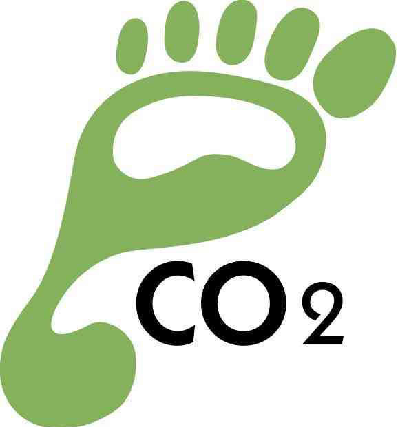 Sustainability Clipart.