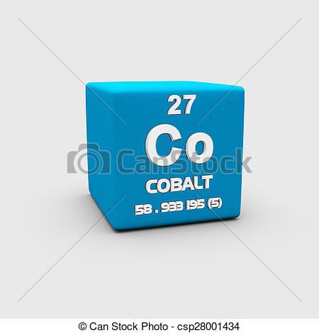 Drawings of Atomic Number Cobalt.