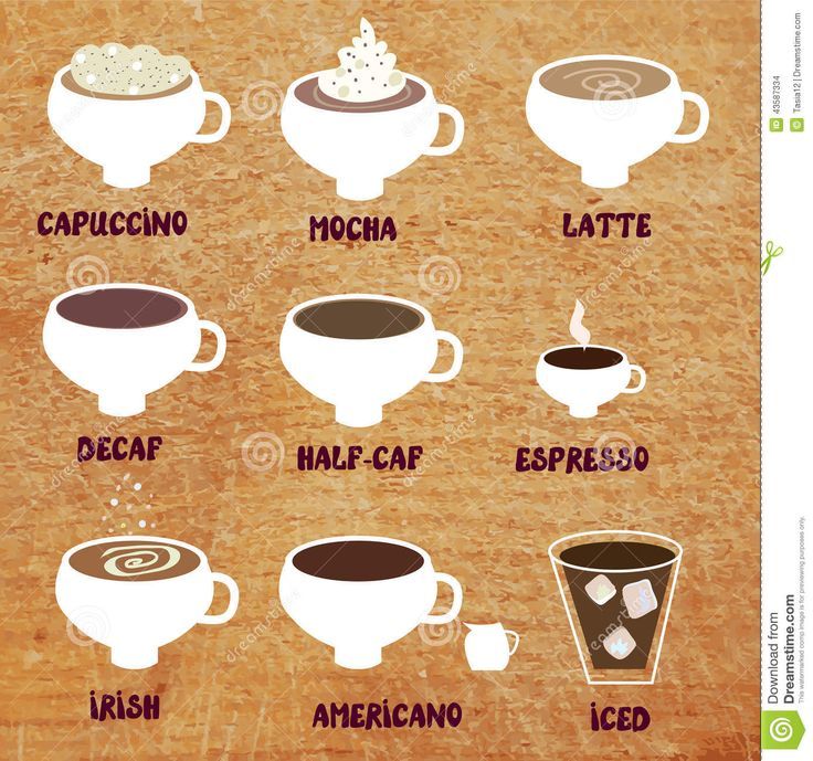 1000+ ideas about Types Of Coffee Beans on Pinterest.