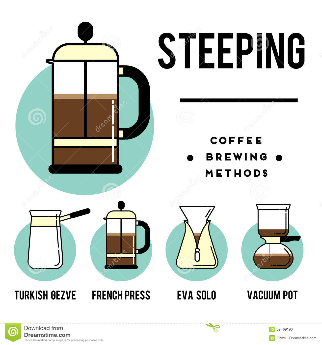 Coffee Brewing Methods Icons Set. Different Ways Stock Vector.