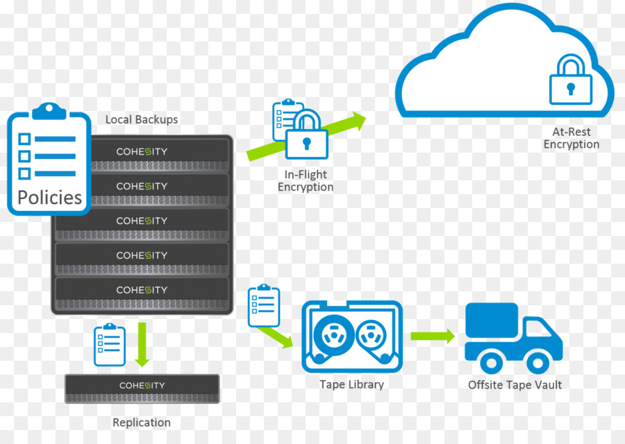 Cloud Computing Icon png download.