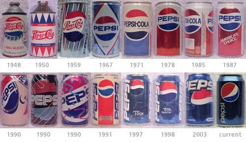 Coca Cola vs Pepsi.
