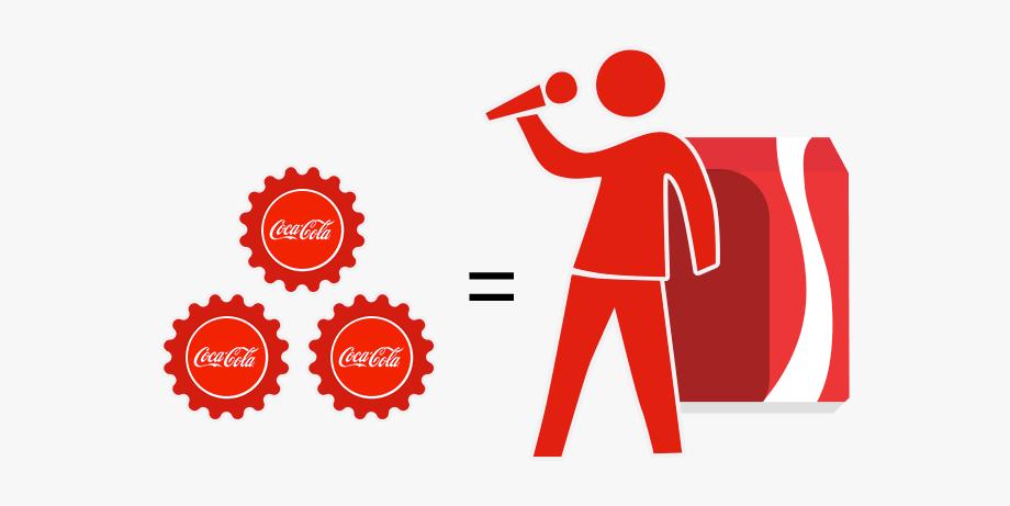 Coke Studio Bottle Cap Philippines , Transparent Cartoon.