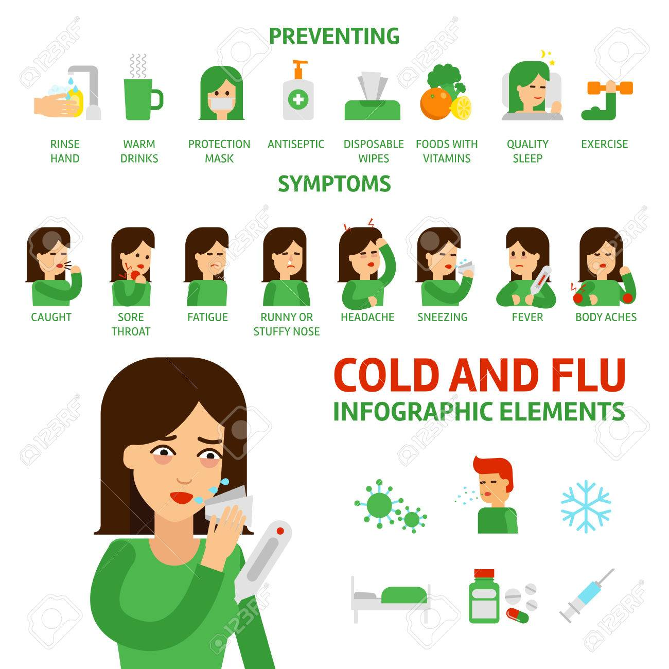 Flu and common cold infographic elements. Prevention, symptoms...