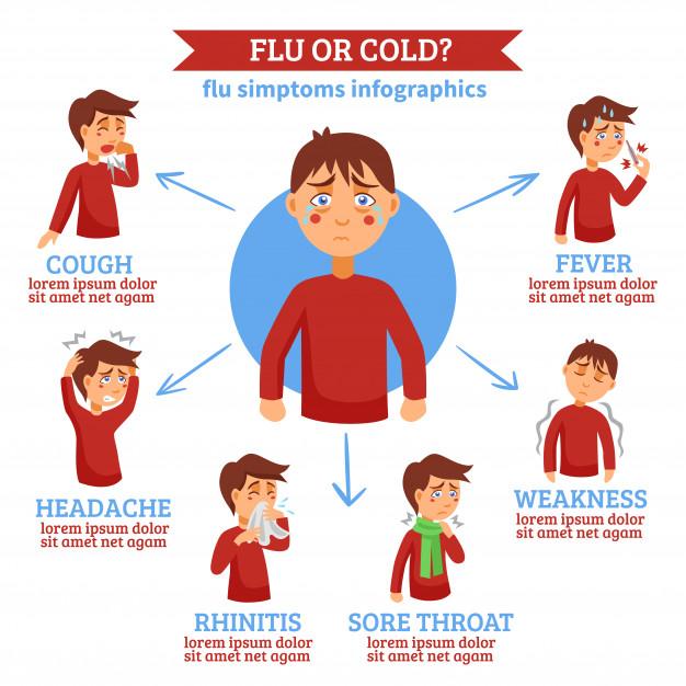 Flu Vectors, Photos and PSD files.
