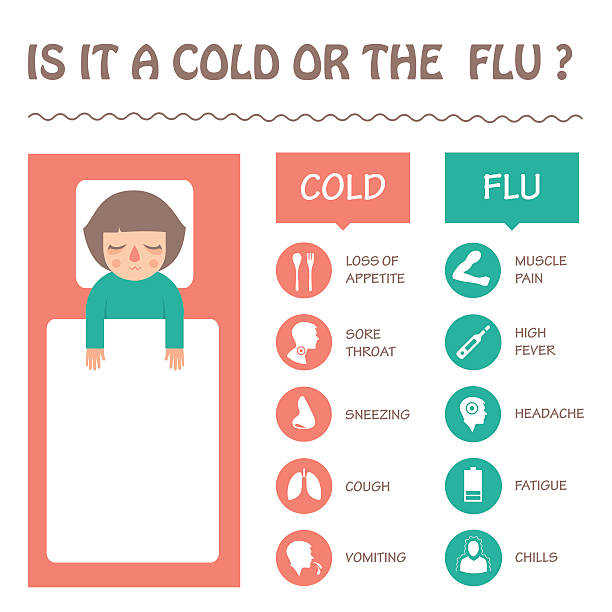 Best Cold And Flu Illustrations, Royalty.