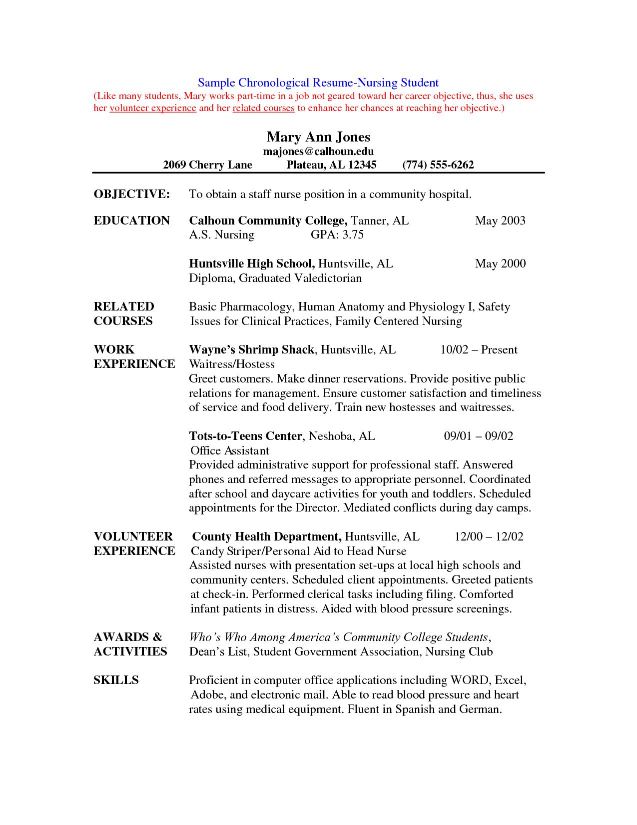 Example Student Nurse Resume.