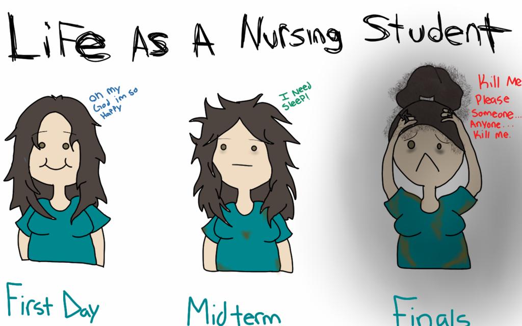 Student Nurse Cartoon.