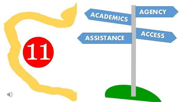 My College Roadmap.