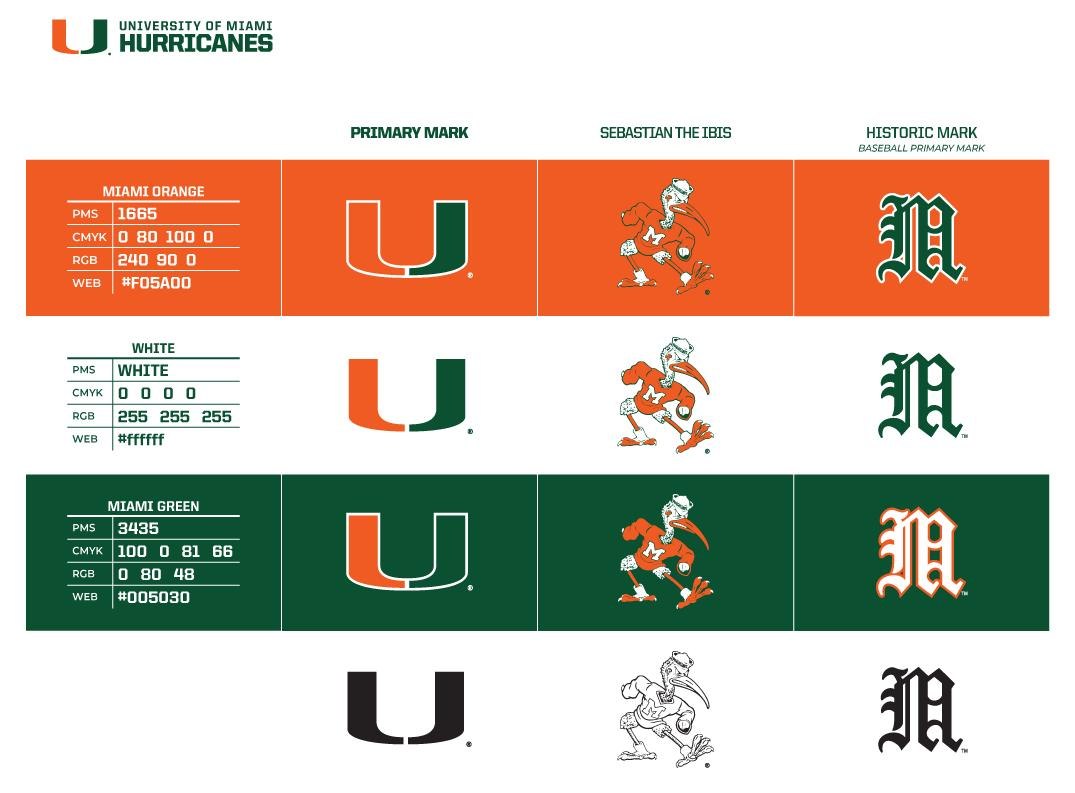 College Sports Logos on Twitter: \