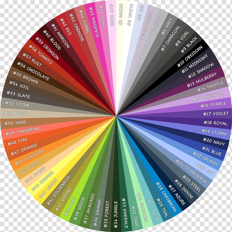 Color wheel RGB color model YouTube Color chart, world.