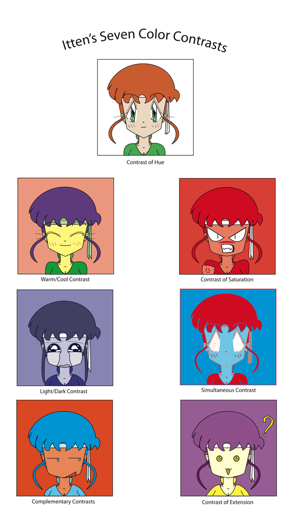 Mako's Seven Color Contrast by TheOtaqueen on DeviantArt.