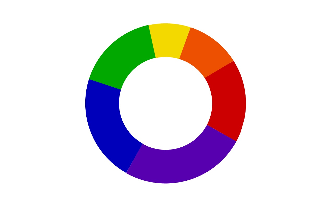 Computational Color.
